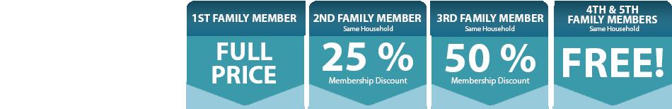 family-discounts